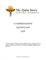 Comprehensive Quinolone List